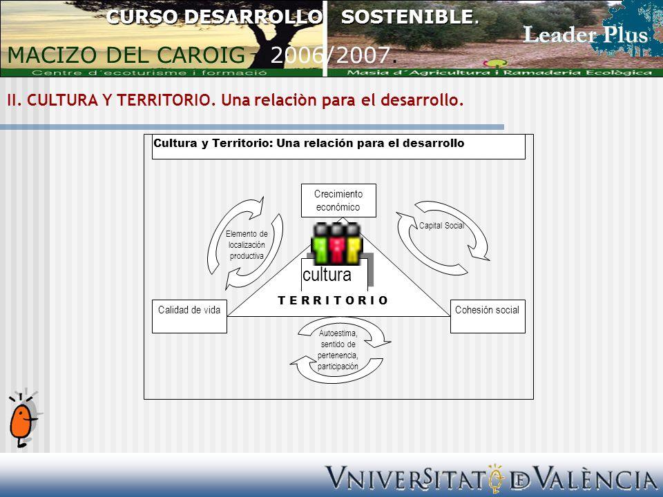 II. CULTURA Y TERRITORIO. Una relaciòn para el desarrollo.