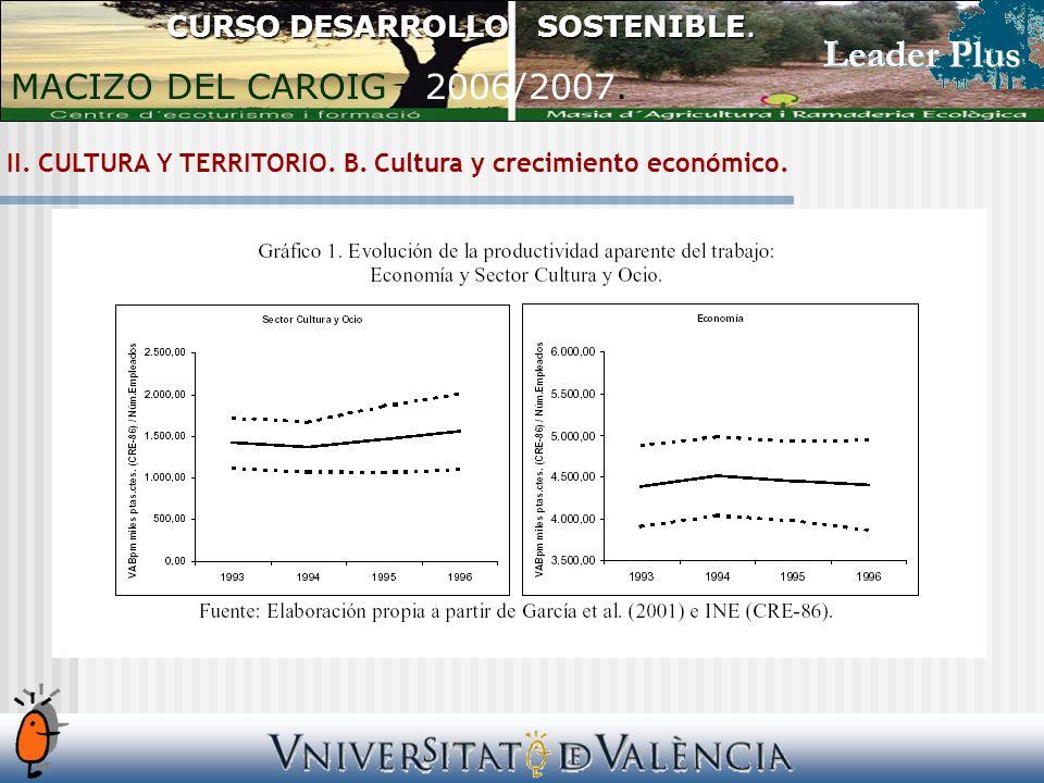 II. CULTURA Y TERRITORIO. B. Cultura y crecimiento económico.