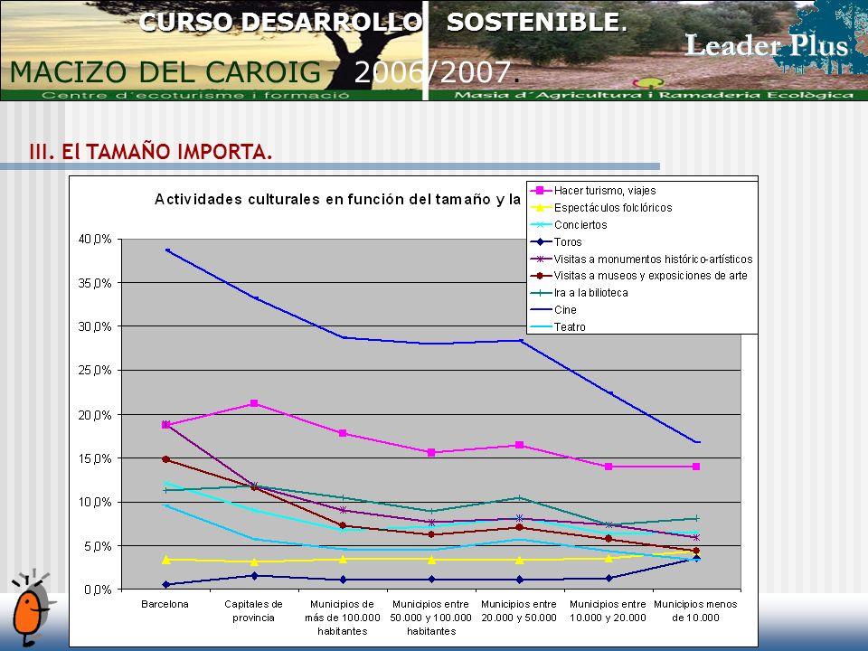 III. El TAMAÑO IMPORTA. CURSO DESARROLLO SOSTENIBLE. MACIZO DEL CAROIG 2006/2007.