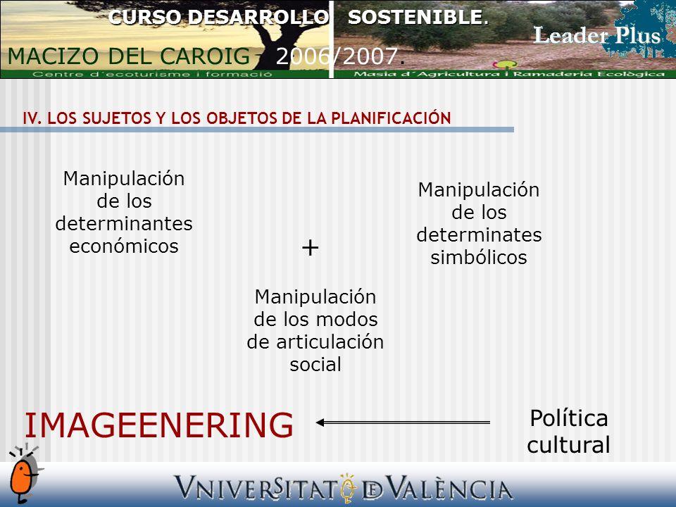 CURSO DESARROLLO SOSTENIBLE. MACIZO DEL CAROIG 2006/2007. Manipulación de los determinantes económicos + Manipulación de los determinates simbólicos M