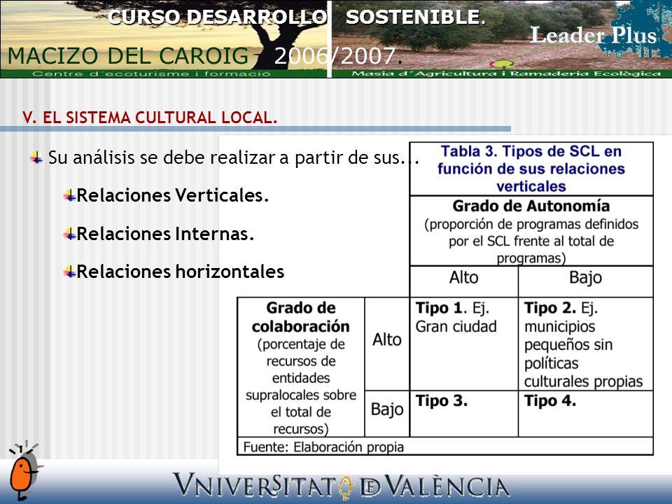 V. EL SISTEMA CULTURAL LOCAL. CURSO DESARROLLO SOSTENIBLE.