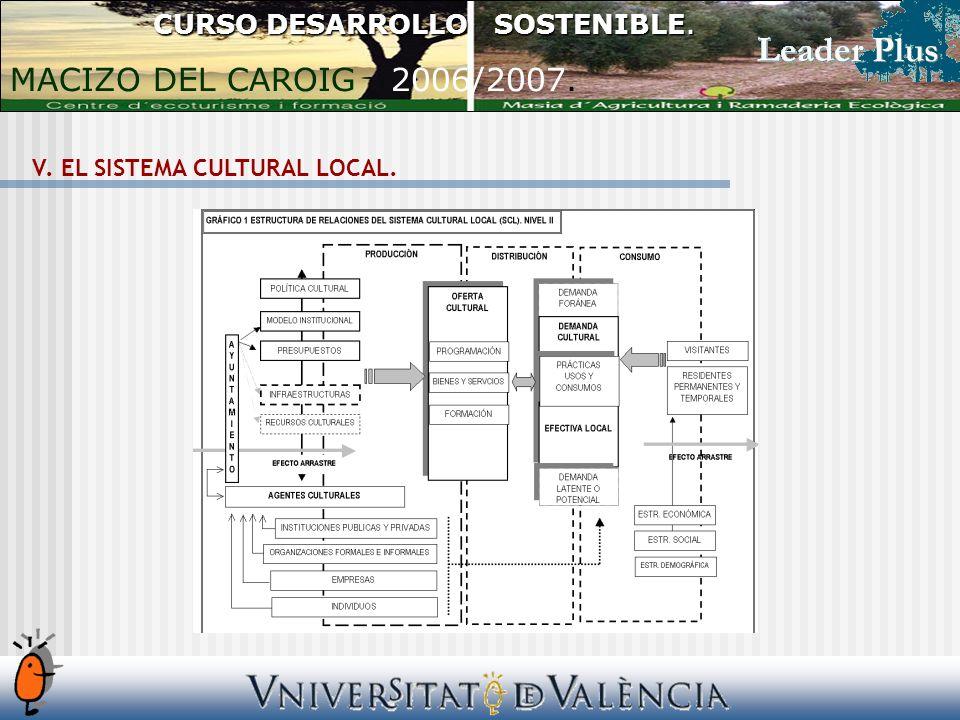 V. EL SISTEMA CULTURAL LOCAL. CURSO DESARROLLO SOSTENIBLE. MACIZO DEL CAROIG 2006/2007.