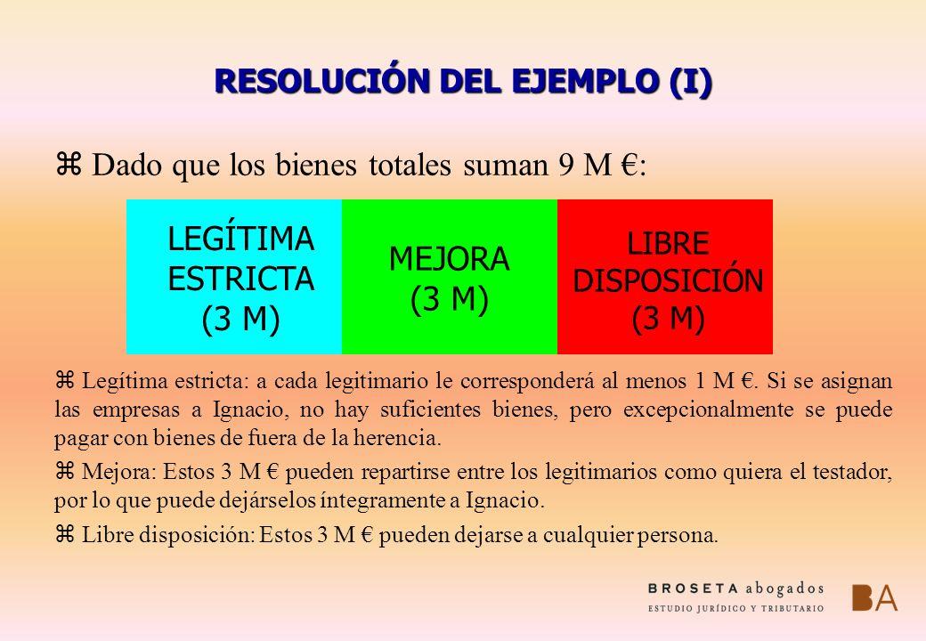 RESOLUCIÓN DEL EJEMPLO (I) z Dado que los bienes totales suman 9 M : LEGÍTIMA ESTRICTA (3 M) MEJORA (3 M) LIBRE DISPOSICIÓN (3 M) z Legítima estricta: