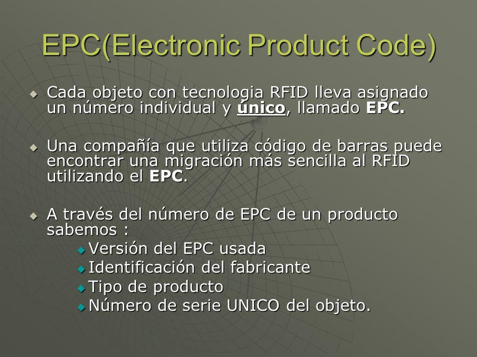EPC(Electronic Product Code) Cada objeto con tecnologia RFID lleva asignado un número individual y único, llamado EPC. Cada objeto con tecnologia RFID