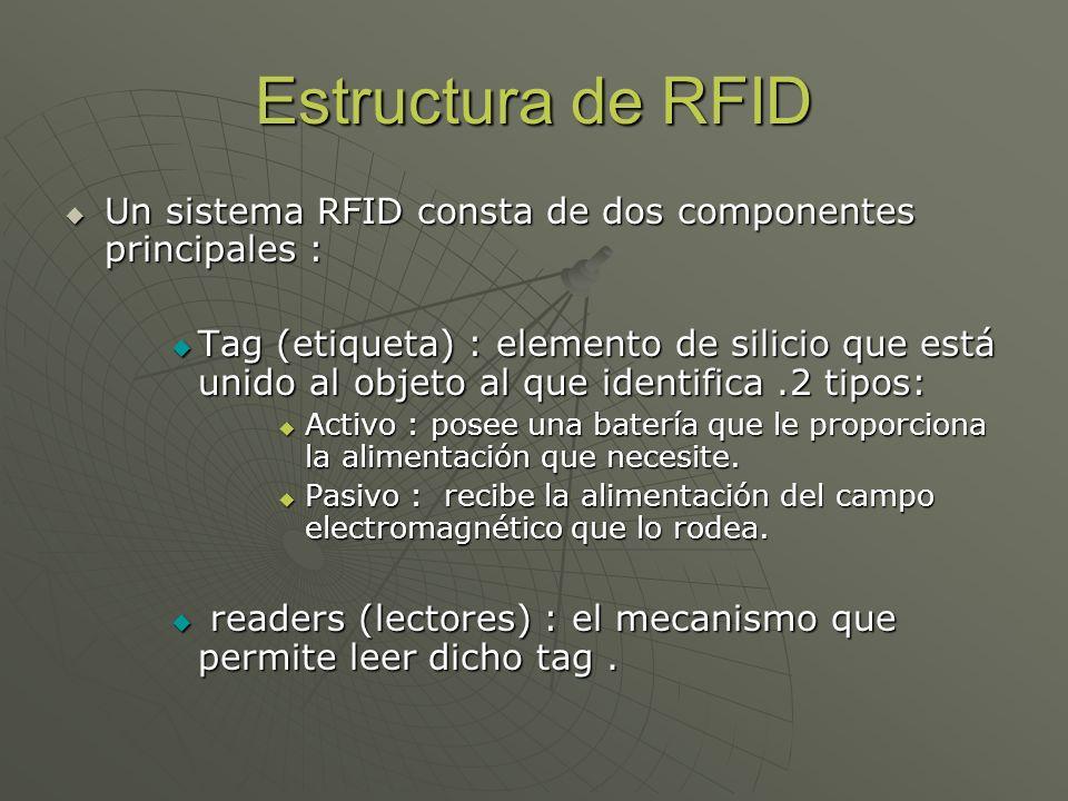 Estructura de RFID Un sistema RFID consta de dos componentes principales : Un sistema RFID consta de dos componentes principales : Tag (etiqueta) : el