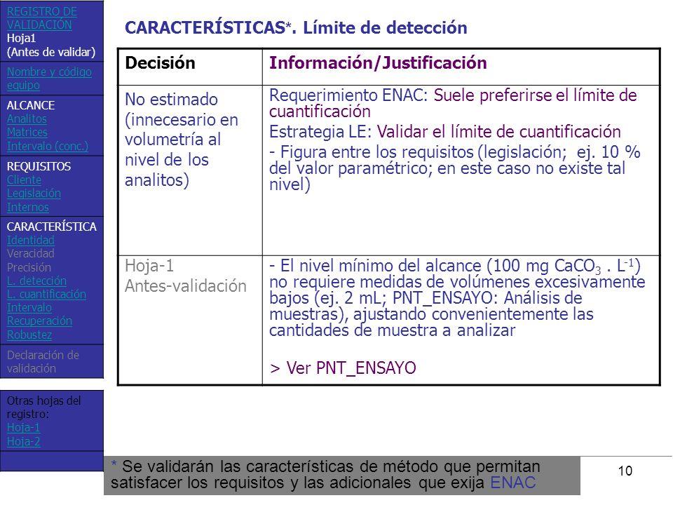 10 DecisiónInformación/Justificación No estimado (innecesario en volumetría al nivel de los analitos) Requerimiento ENAC: Suele preferirse el límite d