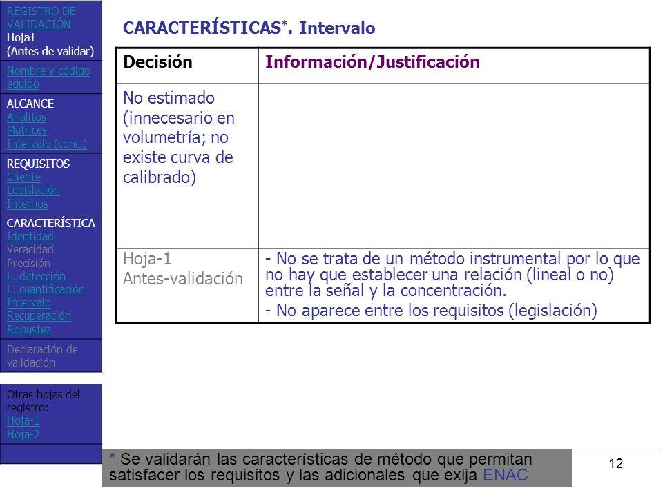 12 DecisiónInformación/Justificación No estimado (innecesario en volumetría; no existe curva de calibrado) Hoja-1 Antes-validación - No se trata de un