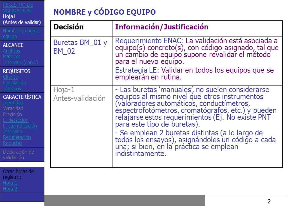 2 DecisiónInformación/Justificación Buretas BM_01 y BM_02 Requerimiento ENAC: La validación está asociada a equipo(s) concreto(s), con código asignado