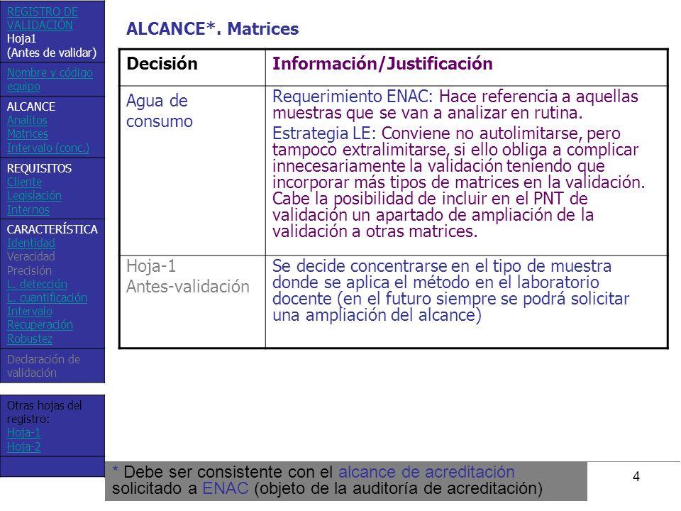 4 DecisiónInformación/Justificación Agua de consumo Requerimiento ENAC: Hace referencia a aquellas muestras que se van a analizar en rutina. Estrategi