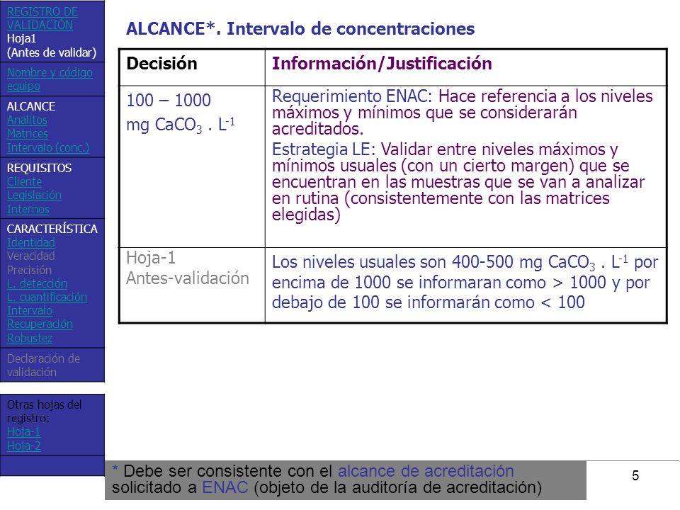 5 DecisiónInformación/Justificación 100 – 1000 mg CaCO 3. L -1 Requerimiento ENAC: Hace referencia a los niveles máximos y mínimos que se considerarán