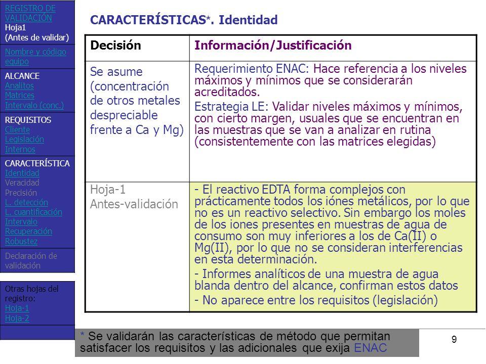10 DecisiónInformación/Justificación No estimado (innecesario en volumetría al nivel de los analitos) Requerimiento ENAC: Suele preferirse el límite de cuantificación Estrategia LE: Validar el límite de cuantificación - Figura entre los requisitos (legislación; ej.
