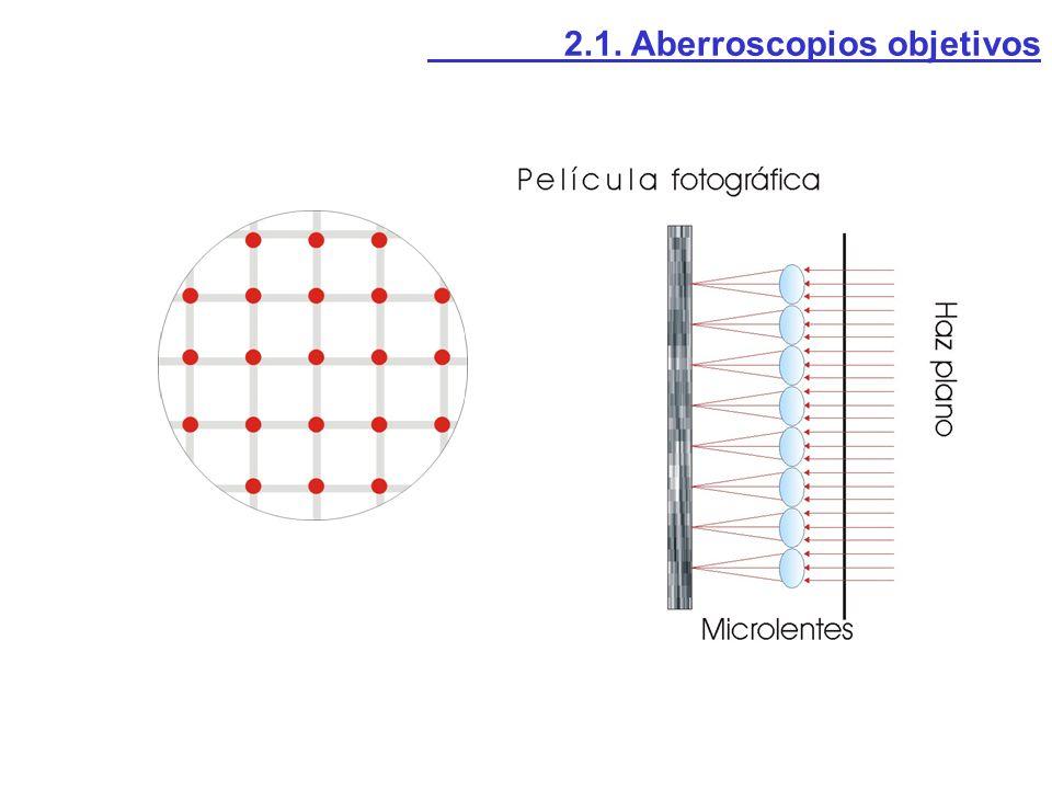2.1. Aberroscopios objetivos