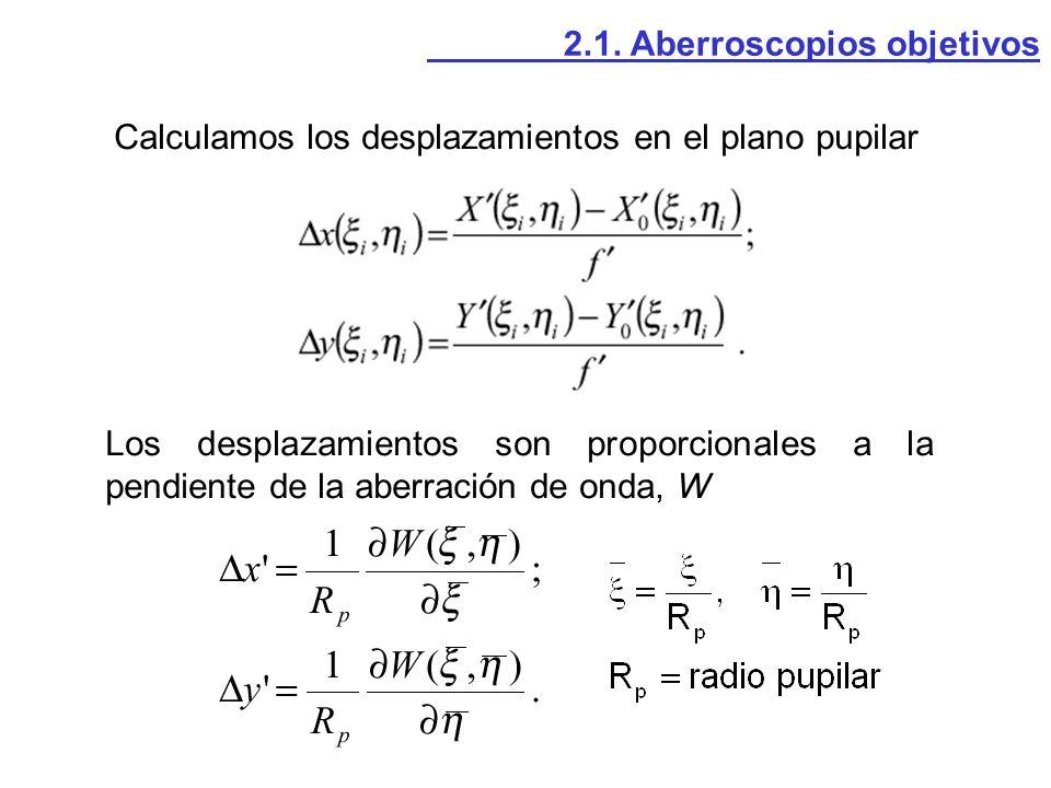 Calculamos los desplazamientos en el plano pupilar Los desplazamientos son proporcionales a la pendiente de la aberración de onda, W 2.1. Aberroscopio