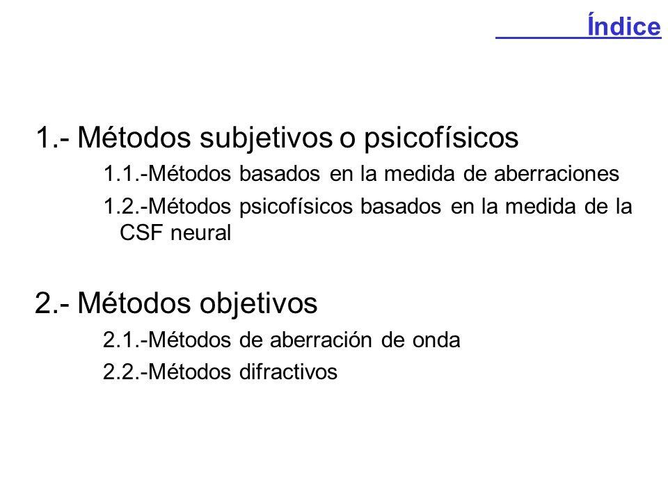 1.- Métodos subjetivos o psicofísicos 1.1.-Métodos basados en la medida de aberraciones 1.2.-Métodos psicofísicos basados en la medida de la CSF neura
