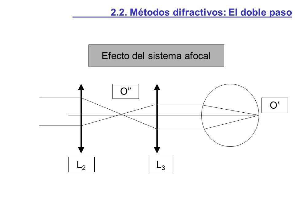 L2L2 L3L3 O O Efecto del sistema afocal 2.2. Métodos difractivos: El doble paso