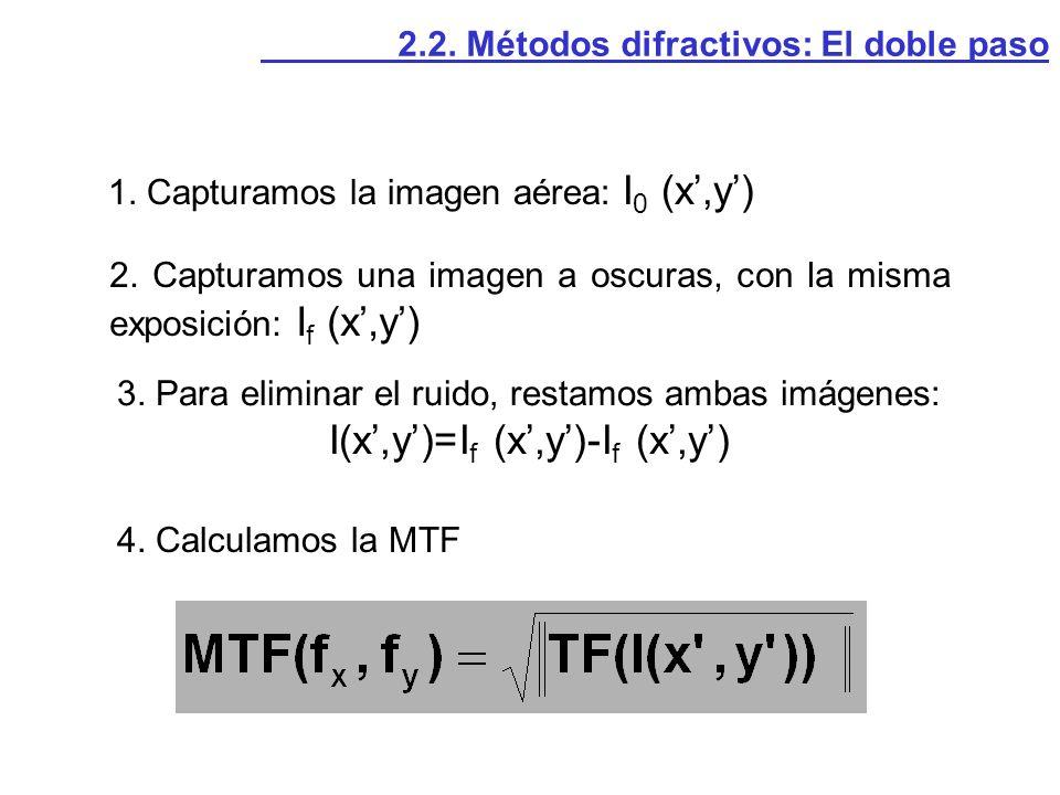 2. Capturamos una imagen a oscuras, con la misma exposición: I f (x,y) 1. Capturamos la imagen aérea: I 0 (x,y) 3. Para eliminar el ruido, restamos am