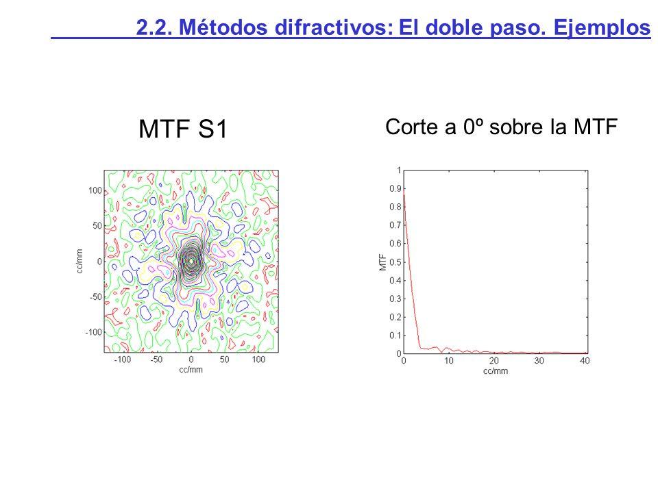 MTF S1 Corte a 0º sobre la MTF 2.2. Métodos difractivos: El doble paso. Ejemplos