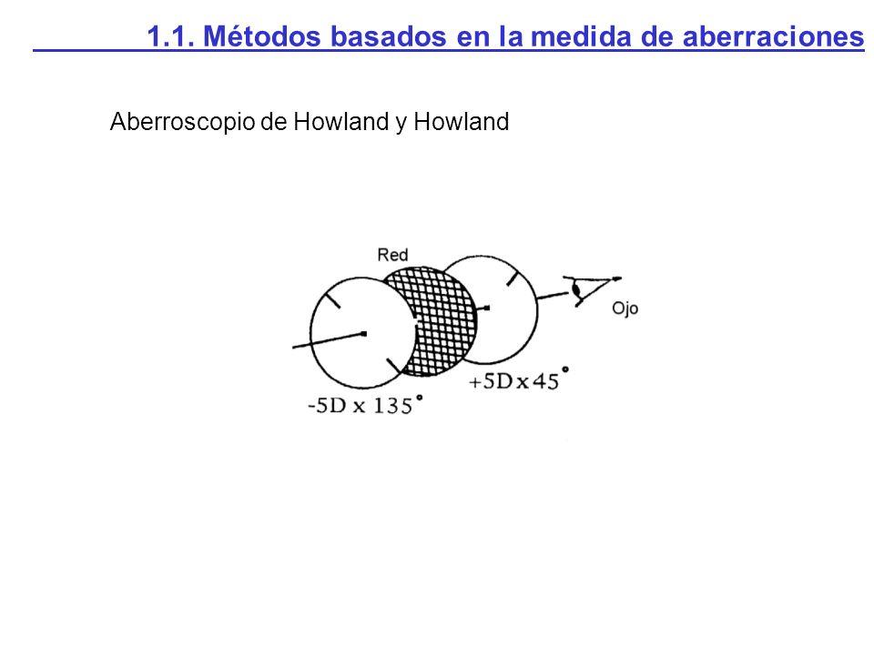 Aberroscopio de Howland y Howland 1.1. Métodos basados en la medida de aberraciones