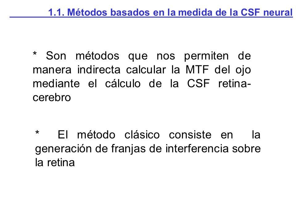 * Son métodos que nos permiten de manera indirecta calcular la MTF del ojo mediante el cálculo de la CSF retina- cerebro * El método clásico consiste