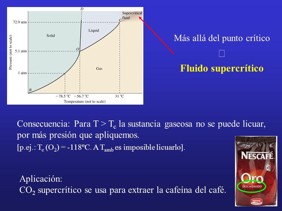 Más allá del punto crítico Fluido supercrítico Aplicación: CO 2 supercrítico se usa para extraer la cafeína del café. Consecuencia: Para T > T c la su