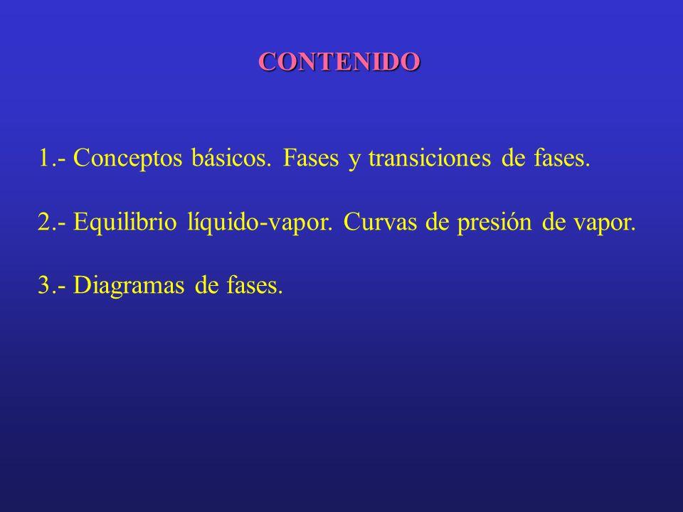 CONTENIDO 1.- Conceptos básicos. Fases y transiciones de fases. 2.- Equilibrio líquido-vapor. Curvas de presión de vapor. 3.- Diagramas de fases.
