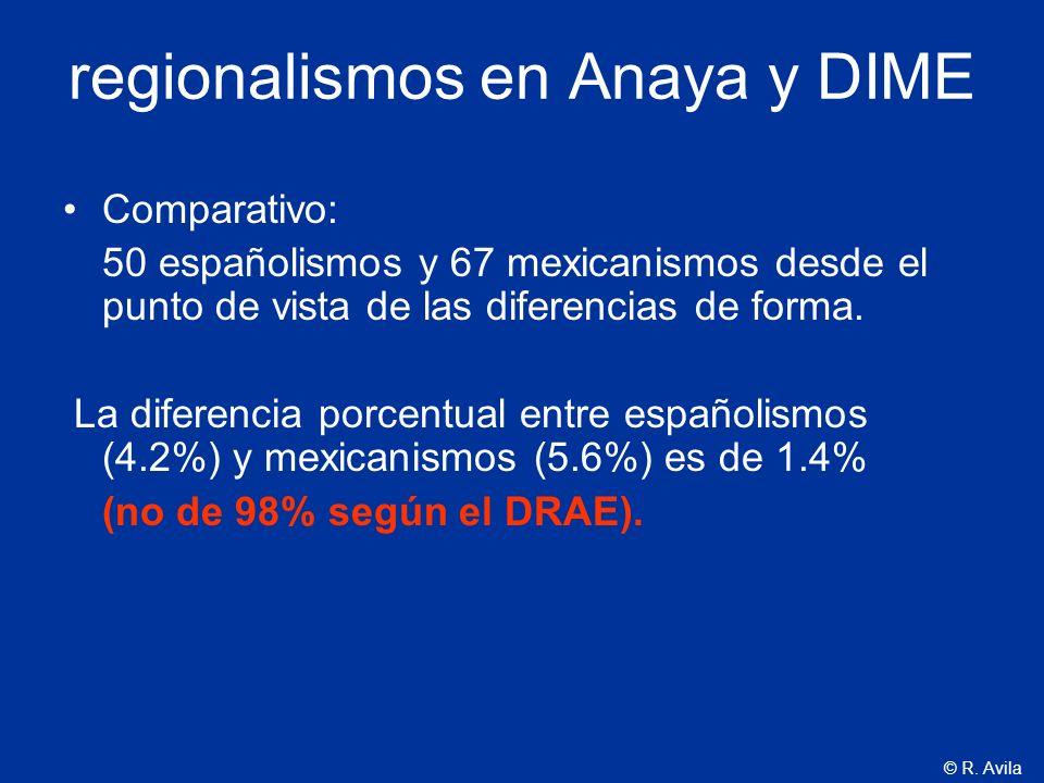 © R. Avila regionalismos en Anaya y DIME Comparativo: 50 españolismos y 67 mexicanismos desde el punto de vista de las diferencias de forma. La difere