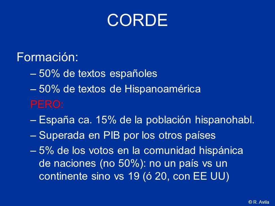 © R. Avila CORDE Formación: –50% de textos españoles –50% de textos de Hispanoamérica PERO: –España ca. 15% de la población hispanohabl. –Superada en