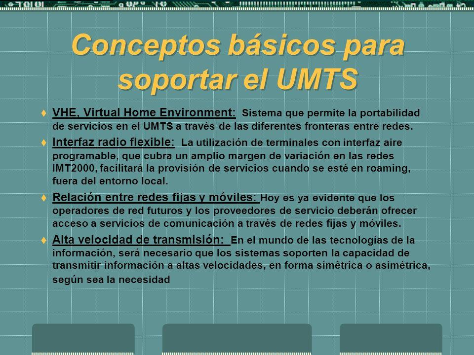 Factores para el éxito del UMTS Una empresa de telecomunicaciones moderna depende del mercado disponible y de el entorno inversor. Esperan ocho millon