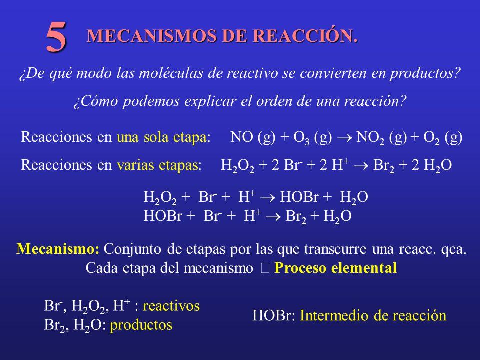 MECANISMOS DE REACCIÓN. 5 ¿De qué modo las moléculas de reactivo se convierten en productos? ¿Cómo podemos explicar el orden de una reacción? Reaccion
