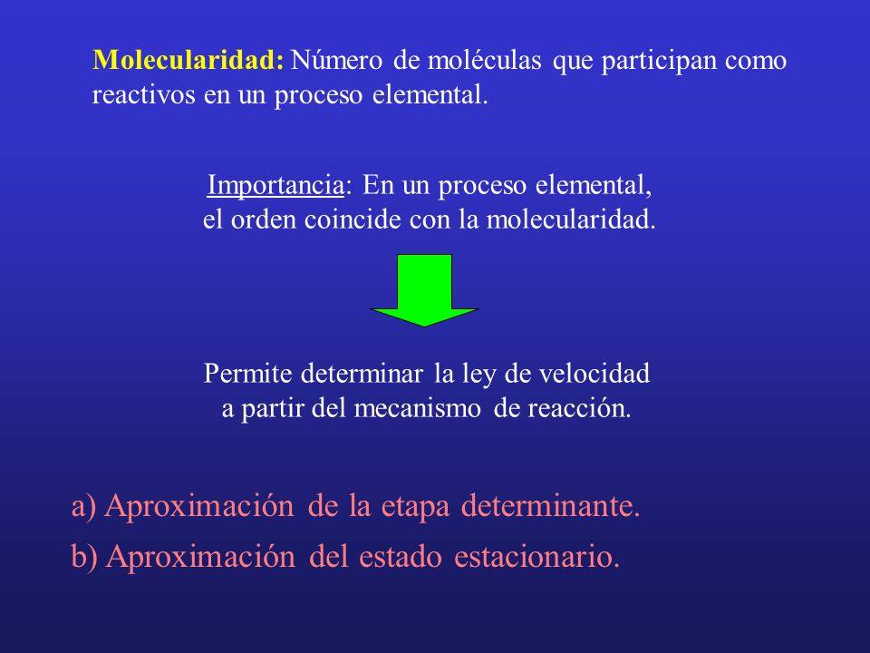 Molecularidad: Número de moléculas que participan como reactivos en un proceso elemental. Importancia: En un proceso elemental, el orden coincide con