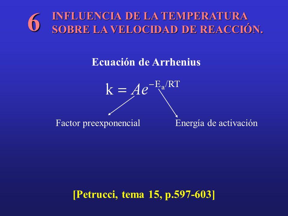 INFLUENCIA DE LA TEMPERATURA SOBRE LA VELOCIDAD DE REACCIÓN. 6 [Petrucci, tema 15, p.597-603] Ecuación de Arrhenius Factor preexponencialEnergía de ac