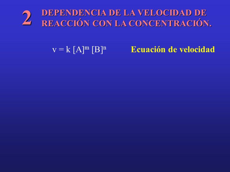 DEPENDENCIA DE LA VELOCIDAD DE REACCIÓN CON LA CONCENTRACIÓN. 2 v = k [A] m [B] n Ecuación de velocidad