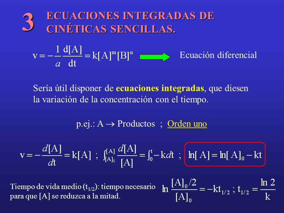 Orden 0 1 2 Ecuación integrada [A]=[A] 0 kt ln[A]=ln[A] 0 kt 1/[A]=1/[A] 0 +kt Unidades de k M s -1 s -1 M -1 s -1 t 1/2 [A] 0 /2k ln2/k 1/k[A] 0