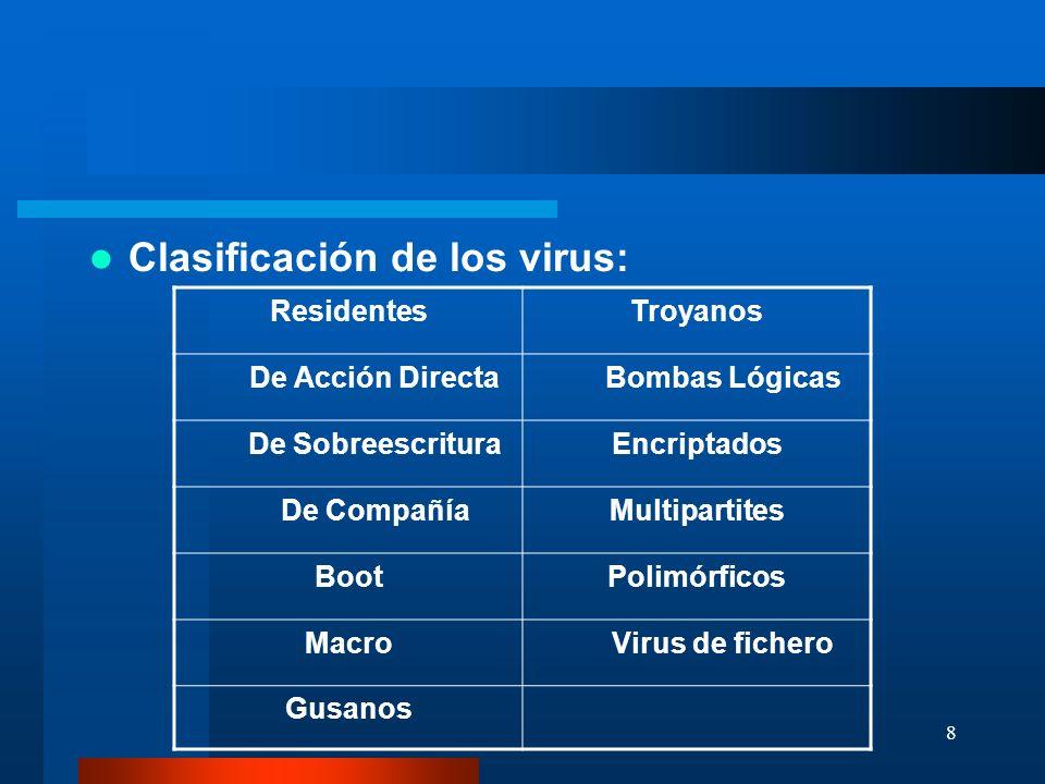 8 Clasificación de los virus: ResidentesTroyanos De Acción DirectaBombas Lógicas De SobreescrituraEncriptados De CompañíaMultipartites BootPolimórficos MacroVirus de fichero Gusanos
