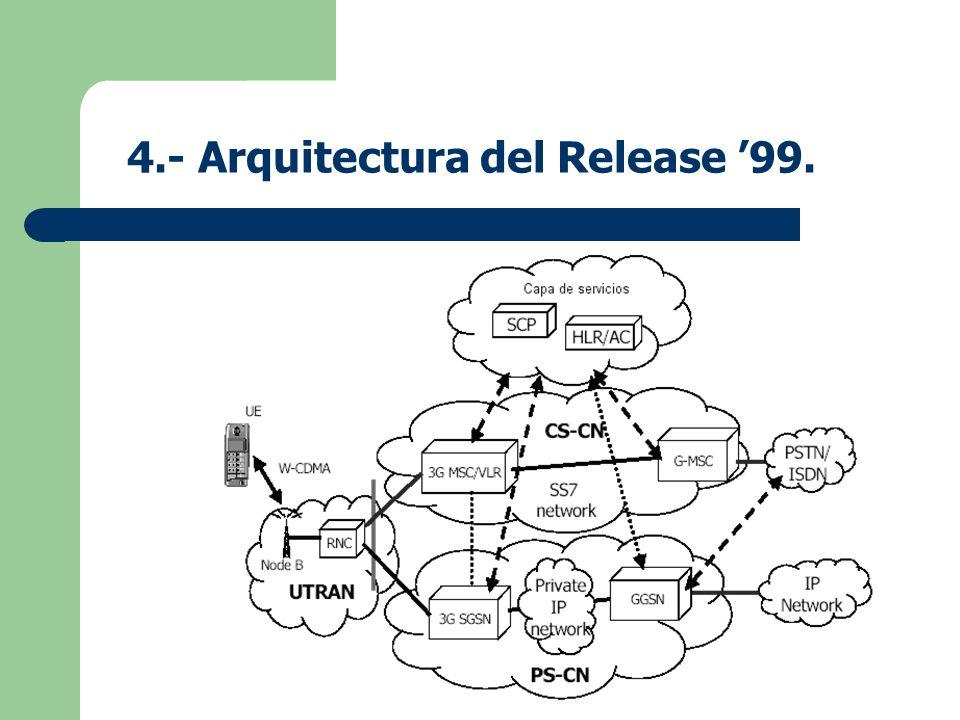 4.- Arquitectura del Release 99.