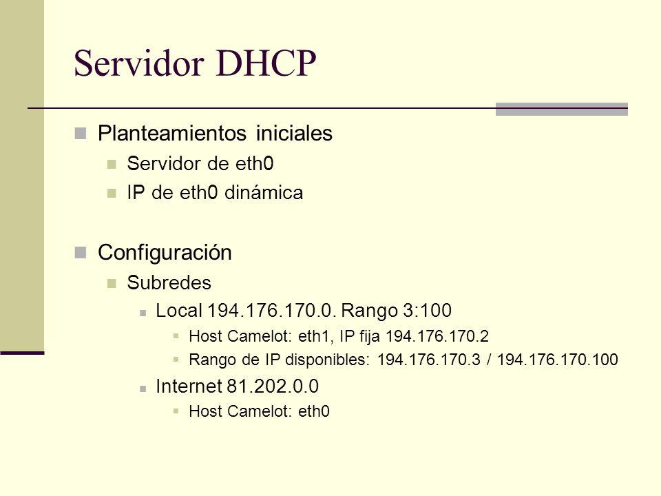 Servidor DHCP Planteamientos iniciales Servidor de eth0 IP de eth0 dinámica Configuración Subredes Local 194.176.170.0. Rango 3:100 Host Camelot: eth1