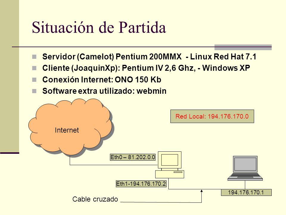 Situación de Partida Servidor (Camelot) Pentium 200MMX - Linux Red Hat 7.1 Cliente (JoaquinXp): Pentium IV 2,6 Ghz, - Windows XP Conexión Internet: ON