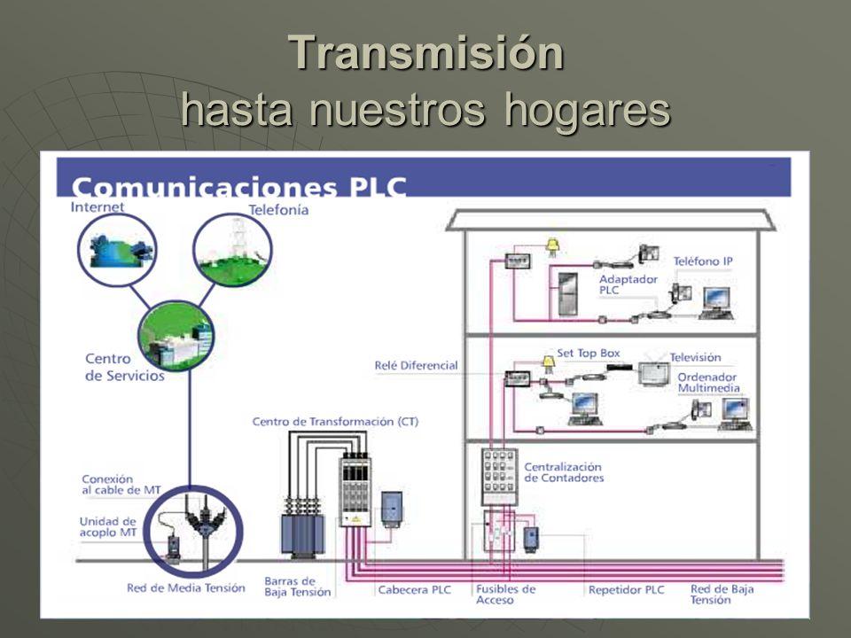 Transmisión hasta nuestros hogares