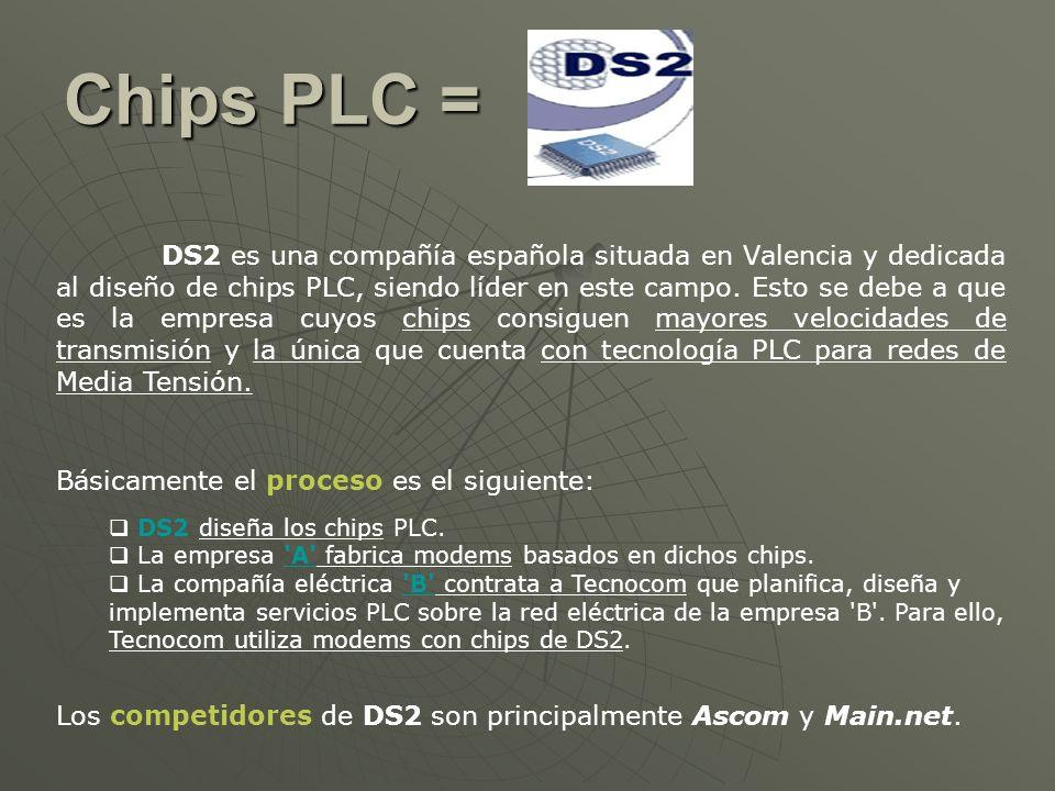 Chips PLC = DS2 es una compañía española situada en Valencia y dedicada al diseño de chips PLC, siendo líder en este campo. Esto se debe a que es la e