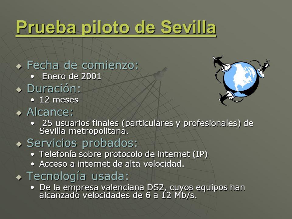Prueba piloto de Sevilla Fecha de comienzo: Fecha de comienzo: Enero de 2001 Enero de 2001 Duración: Duración: 12 meses12 meses Alcance: Alcance: 25 u