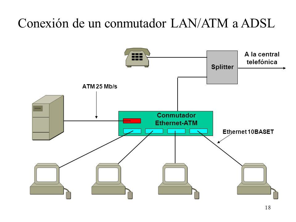 18 Conexión de un conmutador LAN/ATM a ADSL Splitter A la central telefónica Conmutador Ethernet-ATM Ethernet 10BASET ATM 25 Mb/s