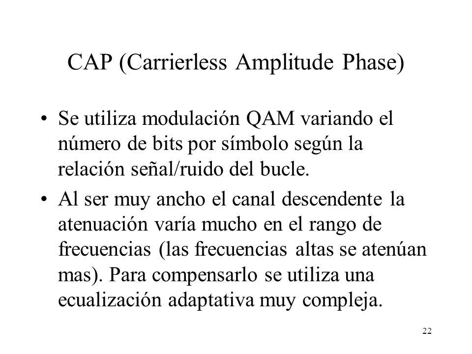 22 CAP (Carrierless Amplitude Phase) Se utiliza modulación QAM variando el número de bits por símbolo según la relación señal/ruido del bucle. Al ser