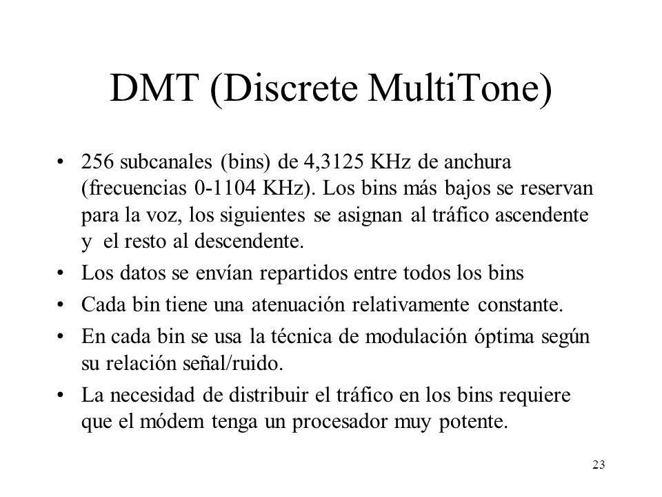 23 DMT (Discrete MultiTone) 256 subcanales (bins) de 4,3125 KHz de anchura (frecuencias 0-1104 KHz). Los bins más bajos se reservan para la voz, los s