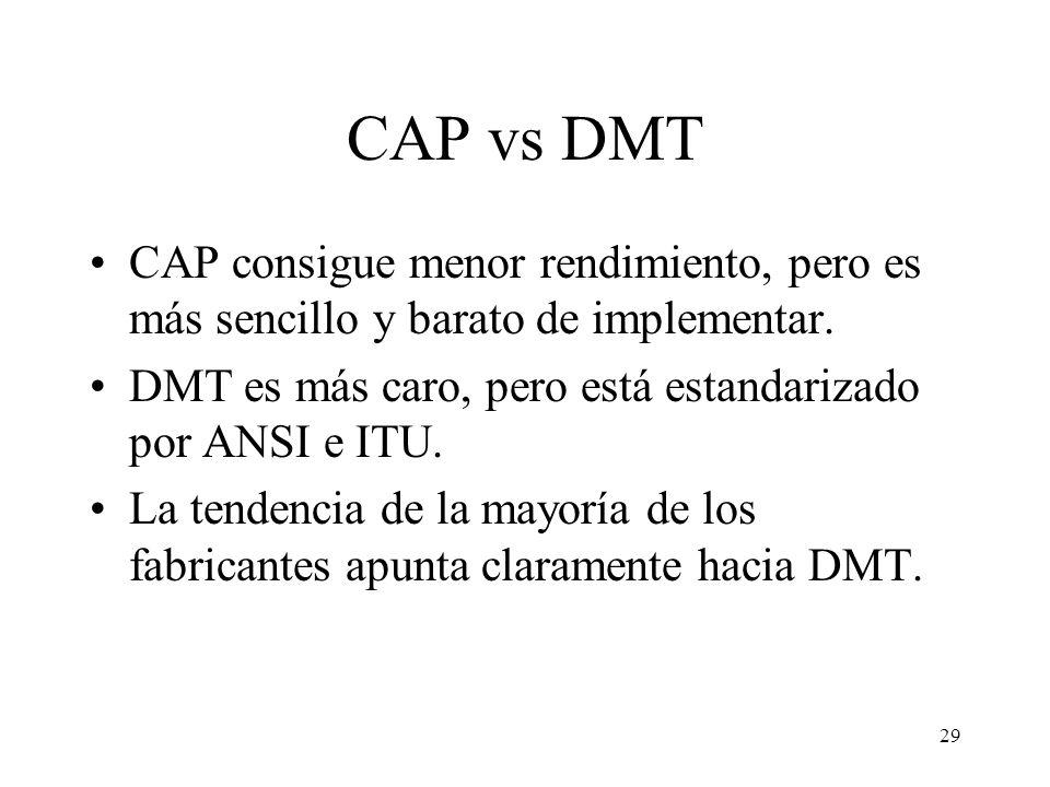 29 CAP vs DMT CAP consigue menor rendimiento, pero es más sencillo y barato de implementar. DMT es más caro, pero está estandarizado por ANSI e ITU. L