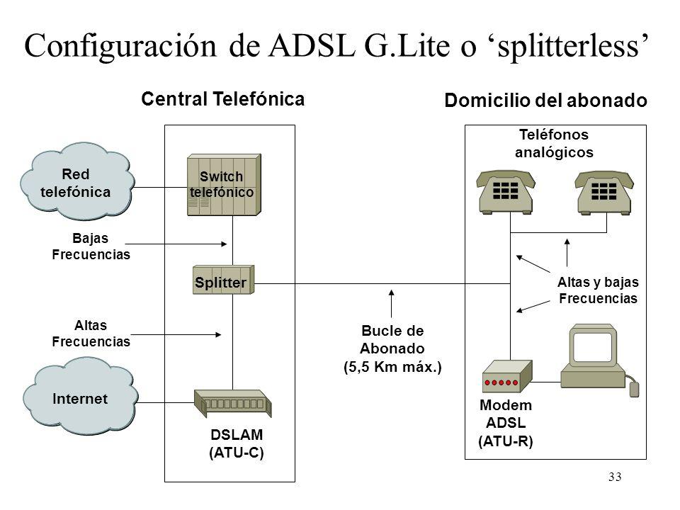 33 Red telefónica Internet DSLAM (ATU-C) Modem ADSL (ATU-R) Bucle de Abonado (5,5 Km máx.) Altas Frecuencias Bajas Frecuencias Configuración de ADSL G