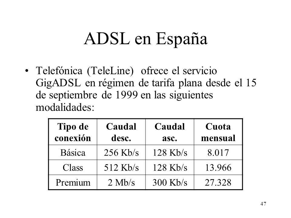 47 ADSL en España Telefónica (TeleLine) ofrece el servicio GigADSL en régimen de tarifa plana desde el 15 de septiembre de 1999 en las siguientes moda