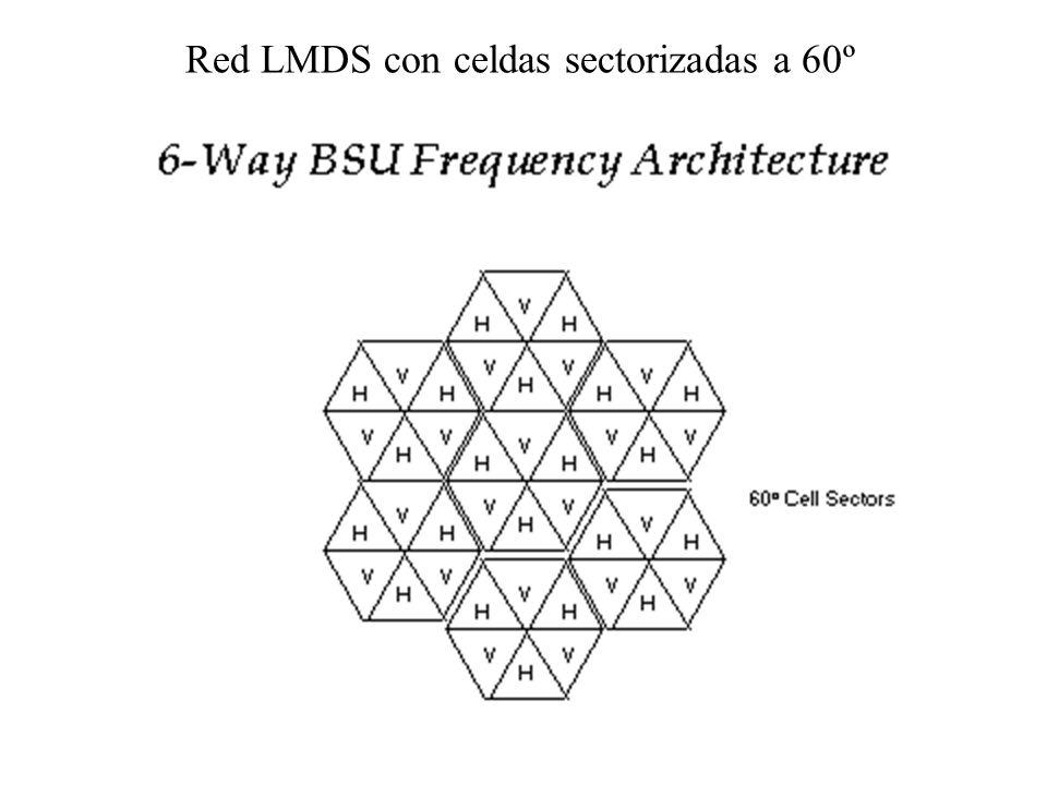 54 Red LMDS con celdas sectorizadas a 60º