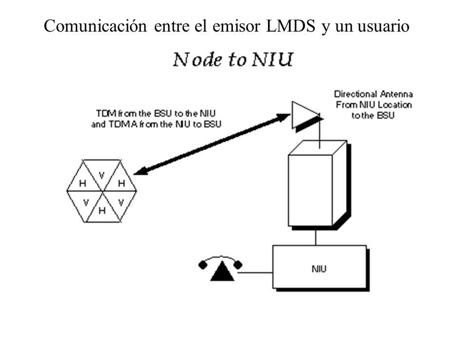 55 Comunicación entre el emisor LMDS y un usuario
