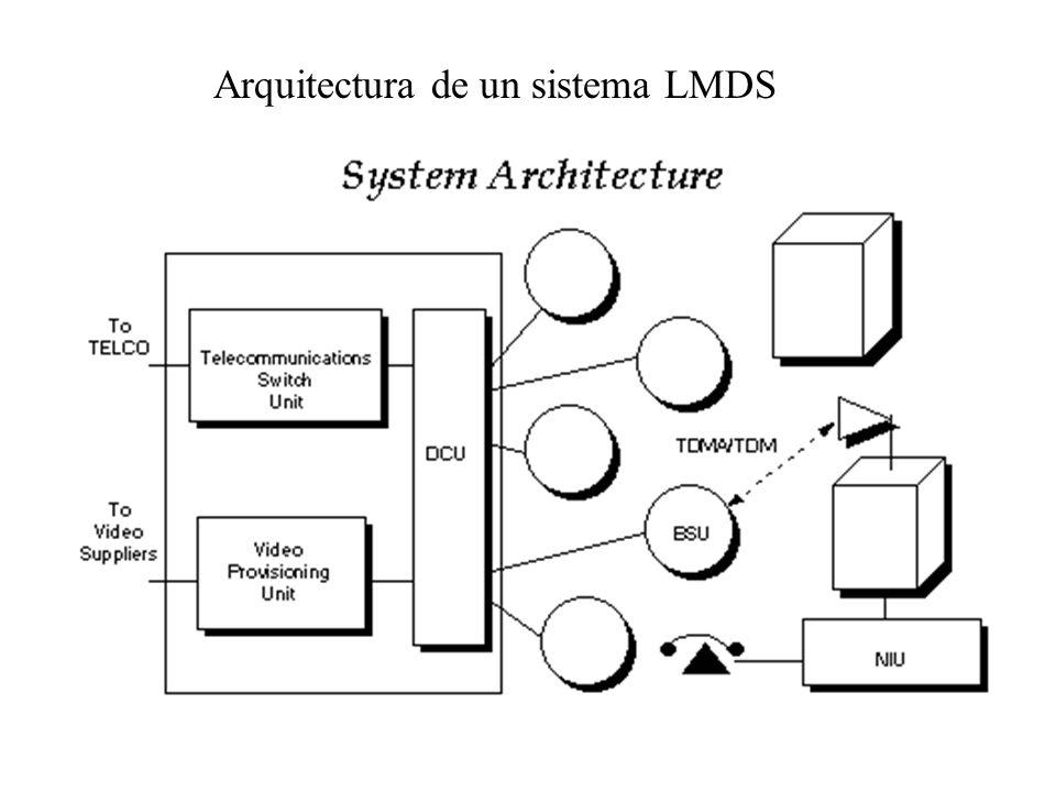 56 Arquitectura de un sistema LMDS