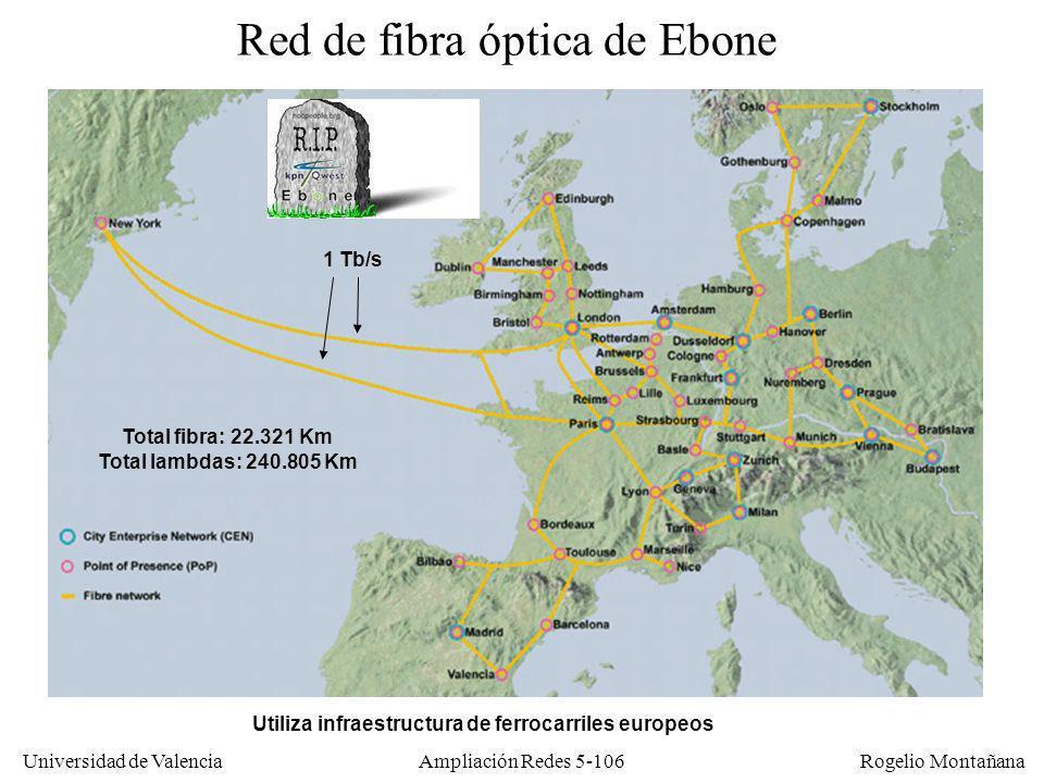 Universidad de Valencia Rogelio Montañana Ampliación Redes 5-106 Red de fibra óptica de Ebone Utiliza infraestructura de ferrocarriles europeos 1 Tb/s